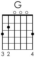 Guitar Chords G
