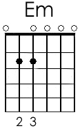 Guitar Chords Em